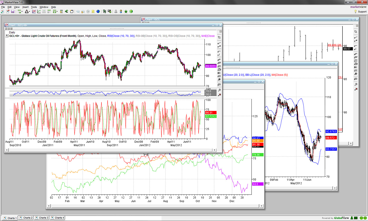 Best real time forex charts