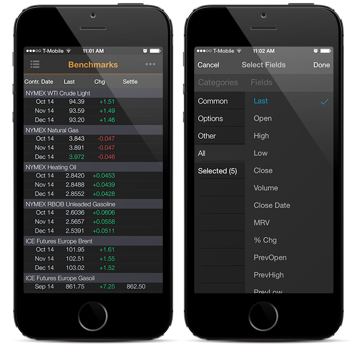 Real Time Streaming Futures Quotes: Mobile Accessible Real Time And Historical Market Data