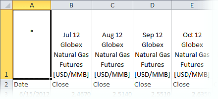 Historical data cryptocurrency in excel